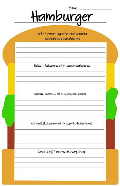 FREEBIE! The 5 paragraph GIANT hamburger---more to come Website, Schools Ideas, Writing Blog, Paragraph Writing, Teaching Ideas, Languages Art, Teachers Ideas, Classroom Ideas, Big Hamburgers