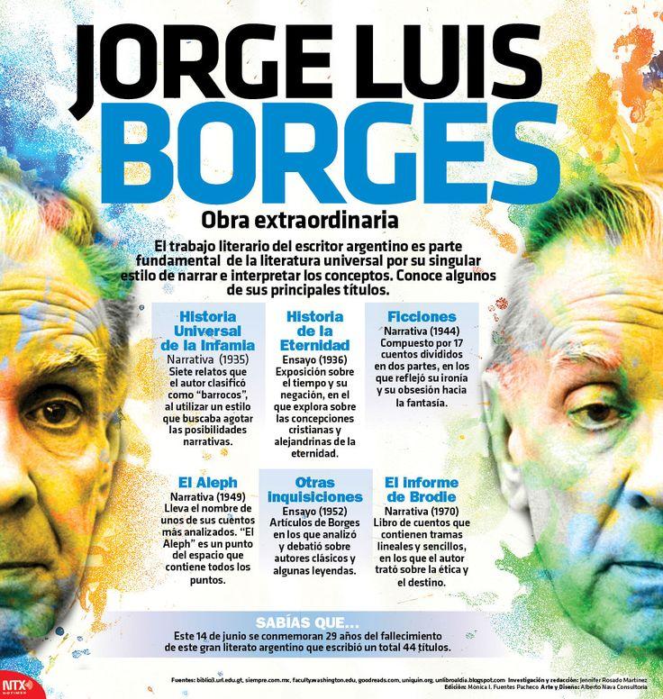 Hoy se cumplen 29 años del fallecimiento del gran literato argentino Jorge Luis Borges. ¿De su vasta obra literaria, tú cuál recomendarías? #Infographic