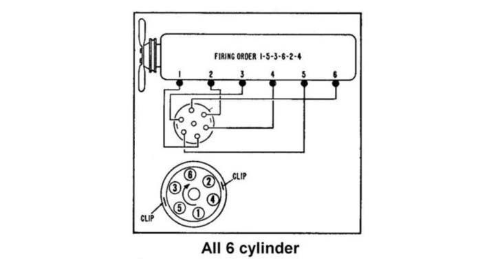 what is the firing order of a chevrolet 350 smallblock