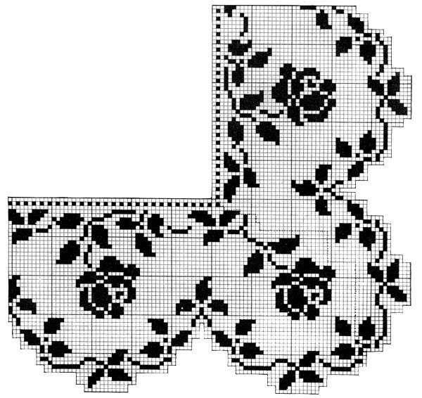 Uncinetto filet: schemi gratis - Bordo decorato con rose all'uncinetto filet