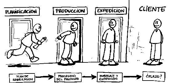 Indicadores de Gestión y Aplicaciones de Herramientas Calidad (página 2) - Monografias.com