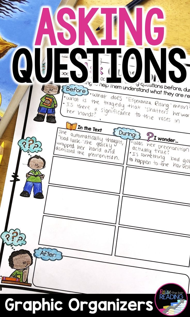 Asking Questions Graphic Organizers Poster Qar Question Answer Relationship Reading Comprehension Strategies Reading Comprehension Teaching Reading Strategies [ 1226 x 736 Pixel ]