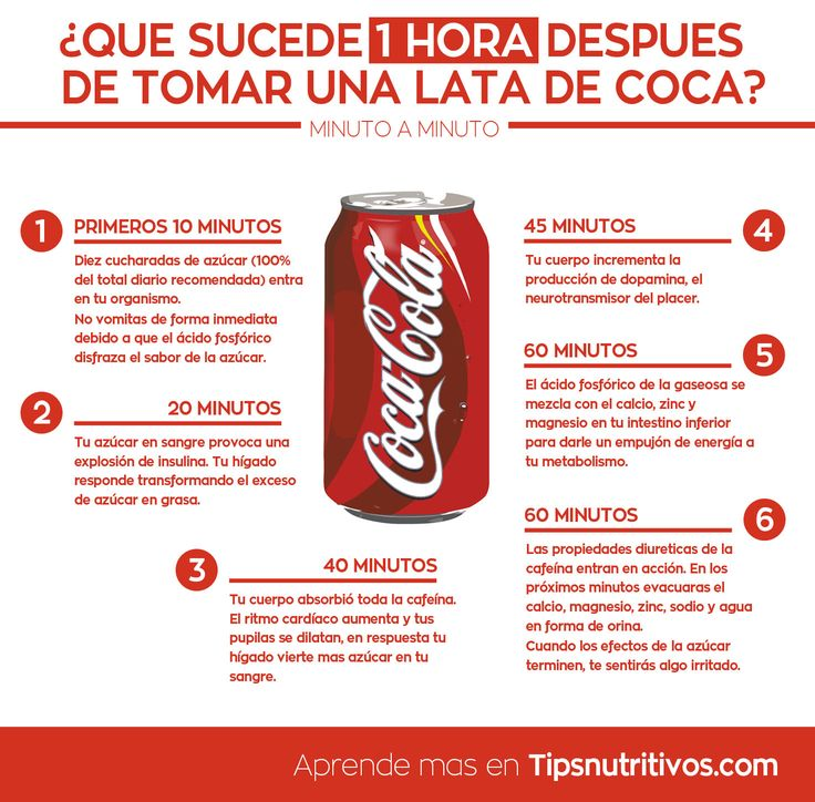 ¿QUE SUCEDE 1 HORA DESPUÉS DE TOMAR UNA COCA? | Blog and
