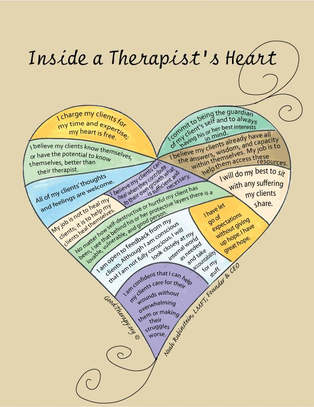 Inside a Therapist's Heart. I love this, and would love to frame it for my office!