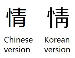 """Chinese characters influenced ancient Korean culture a lot. President Kim Dae Jung of South Korea declared that """"it will be difficult to understand the classics or traditional culture if we cannot read Chinese characters."""" Therefore, in 1999 the South Korean Ministry of Culture announced that Chinese script would be used alongside Korean in government documents and on road signs."""