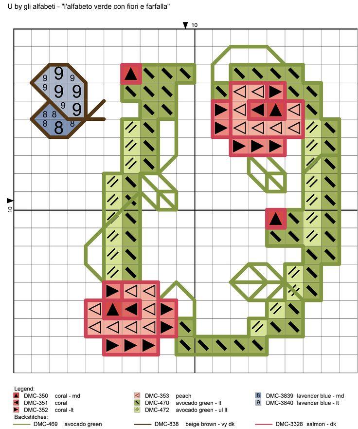 alfabeto verde con fiori e farfalla U