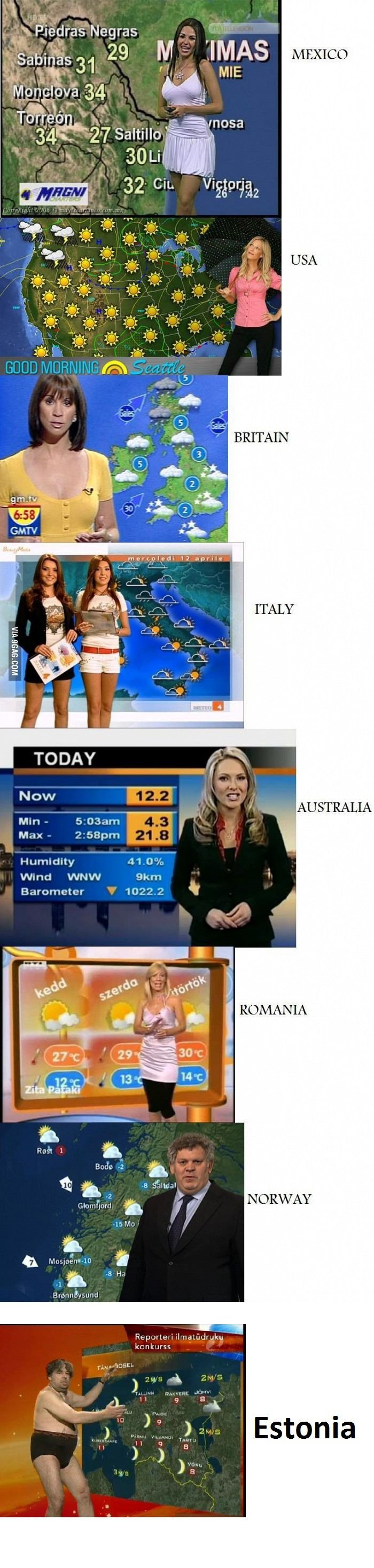 Weather reporters from around the world.
