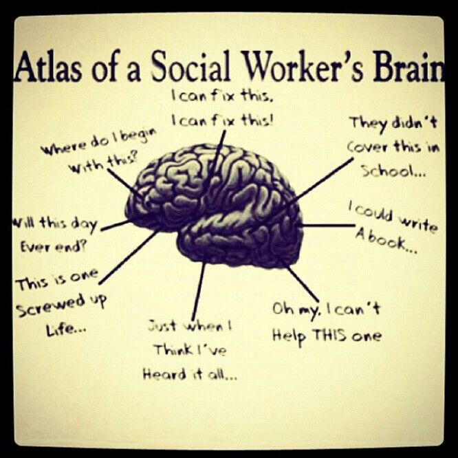 Social Work Quotes Sayings: Atlas Of A Social Worker's Brain.