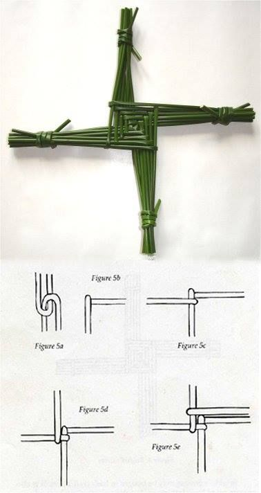 How to Make a Brighid Wheel/Cross In Celtic mythology the cross is not actually a cross, it is a wheel of fire. The wheel was placed in the home to protect the home from fire and evil. Brighid is also known as a goddess of the crossroads, and this symbol represents the place where two worlds meet, and the year is at a crossroads between light and dark.