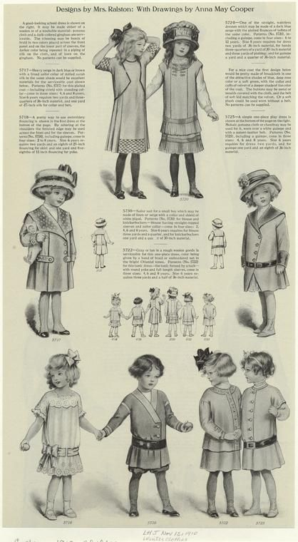 Winter clothes. (1910)