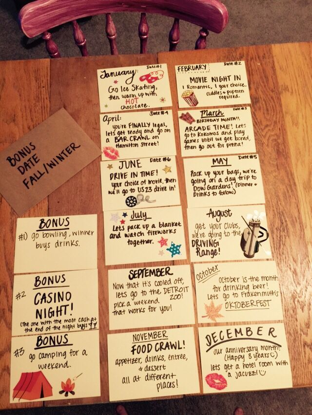 I like the idea of 12 mths of dates pre-planned (I am a planner!). These won't all work for us but it's a cool idea.