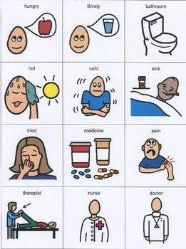 Free! Basic Needs Communication Board 1