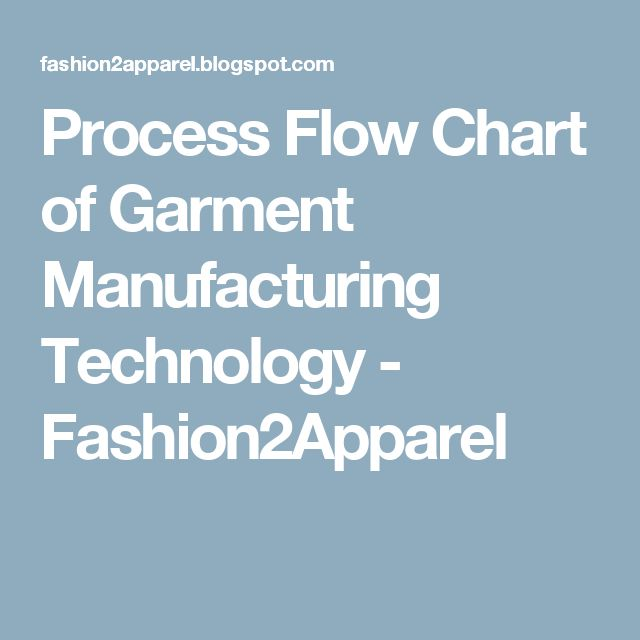 Process Flow Chart of Garment Manufacturing Technology - Fashion2Apparel