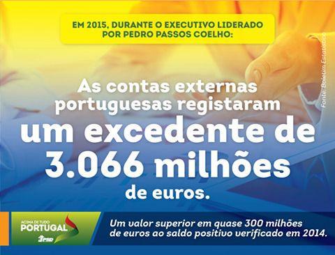#PSD #acimadetudoportugal