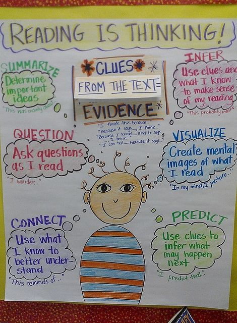 Reading is Thinking Anchor Chart     (Article shares a roundup of other anchor charts)