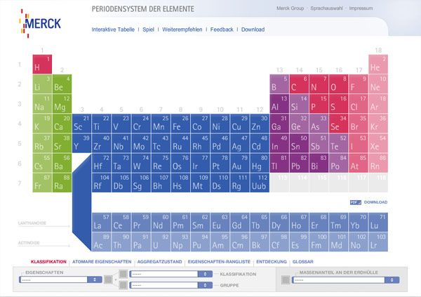 8 best interesting science images on pinterest chromotherapy merck periodic table of the elements urtaz Choice Image
