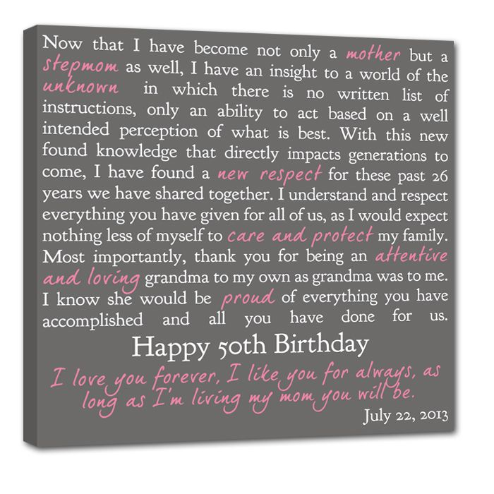 Birthday Gift For Anyone In Your Life Canvas Wall Art With Words That Describe
