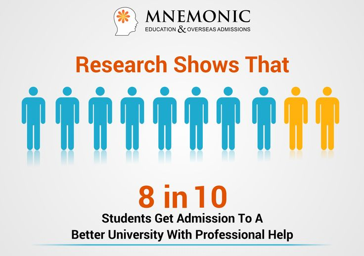 Mnemonic Education provides expert Counseling Education for admission in foreign universities. It offers excellent tutoring in SAT, IELTS, TOEFL, GRE and GMAT Coaching. Also avail services such as career counseling, career assessment, profile building and USA college submission guidance.