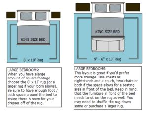 How To Make Your Apartment Feel Like Home Bedroom Edition Bed Pinterest And