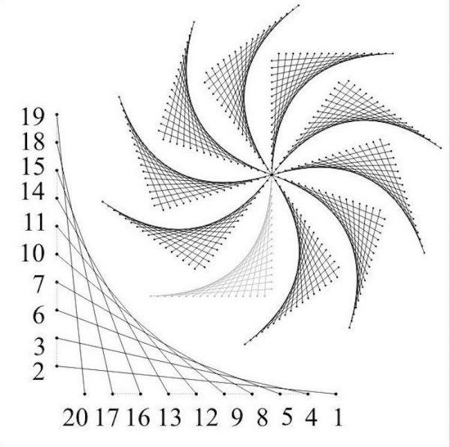 fadenbild-kinder-vorlage-schablone-geometrisch-einfach