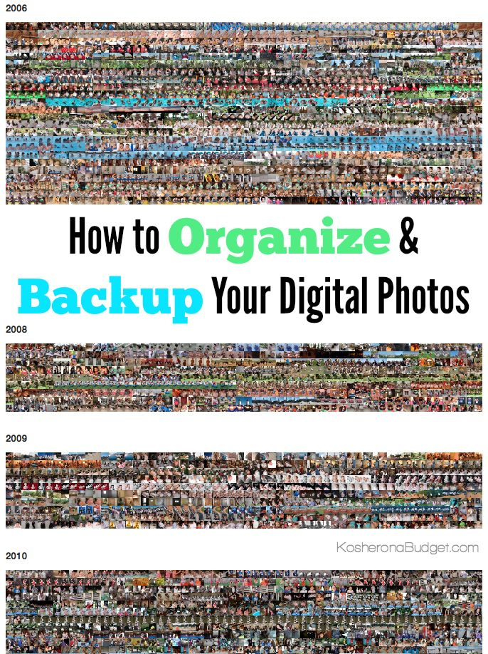 Are you overwhelmed by your digital photos? Follow these simple steps how to organize and backup digital photos. Tips for making an annual family photobook.