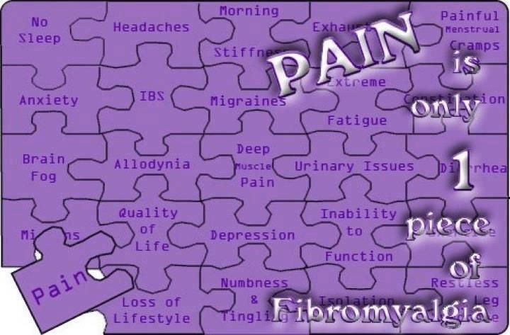 A Letter from Fibromyalgia..........