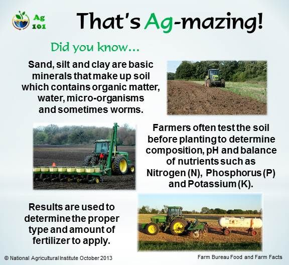 Soil and farming ag mazing facts pinterest for 5 facts about soil