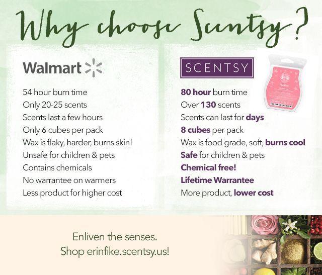 www.kdipko.scentsy.us