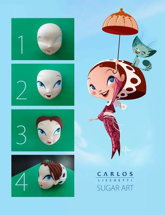 Carlos lischetti - head