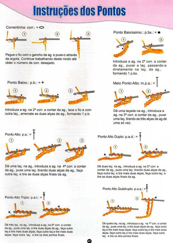 Gráficos e receitas de crochet: Iniciantes