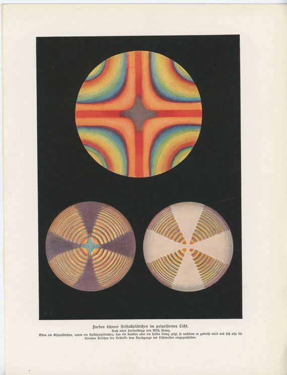 Colour spectral chart, 1900