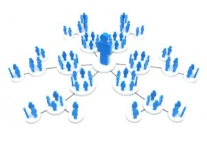 Hvordan kan du ha nytte av sosiale nettverk for å selge flere produkter? For å selge dine produkter gjennom sosiale nettverk, så må du gjøre noen tiltak