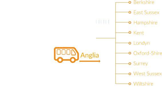Busy z Anglii do Polski - Beska-Travel.pl przewozy