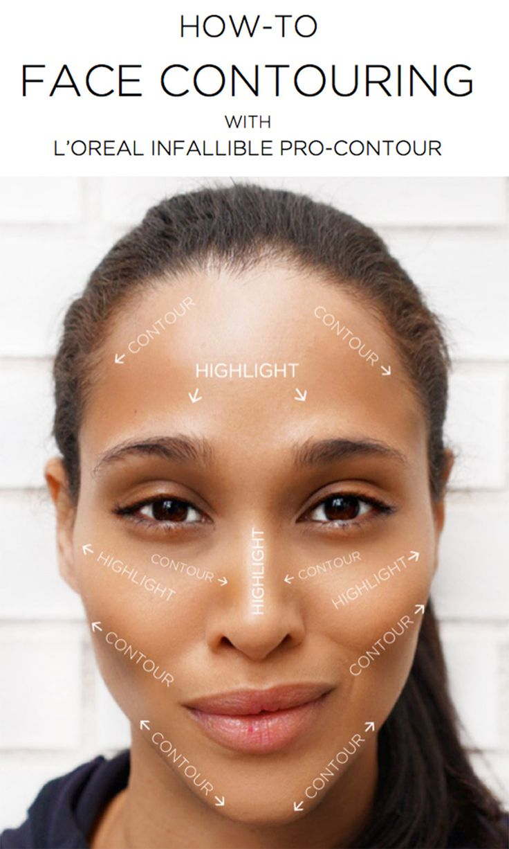 How To Contour In 30 Seconds With The New Infallible Pro