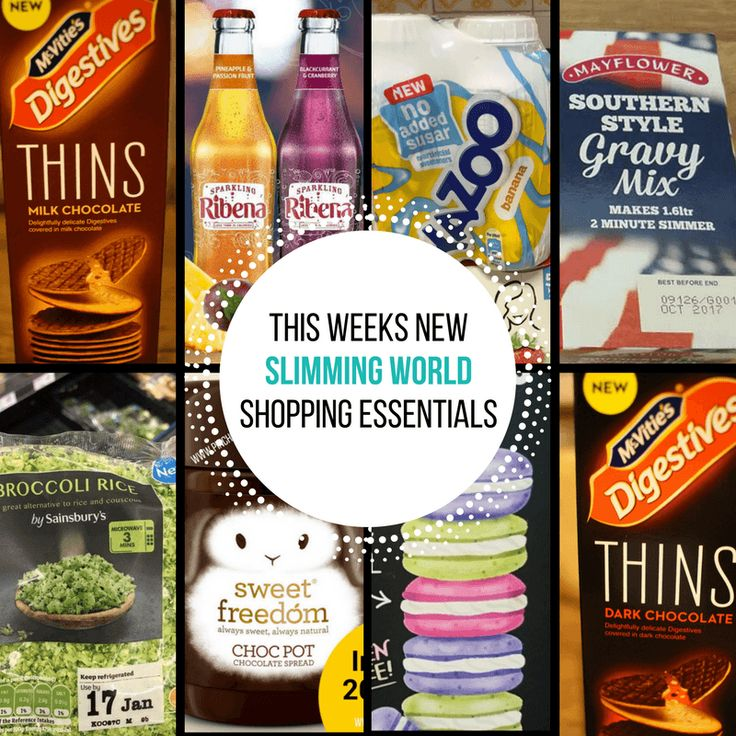 New Slimming World Shopping Essentials – 21/1/16