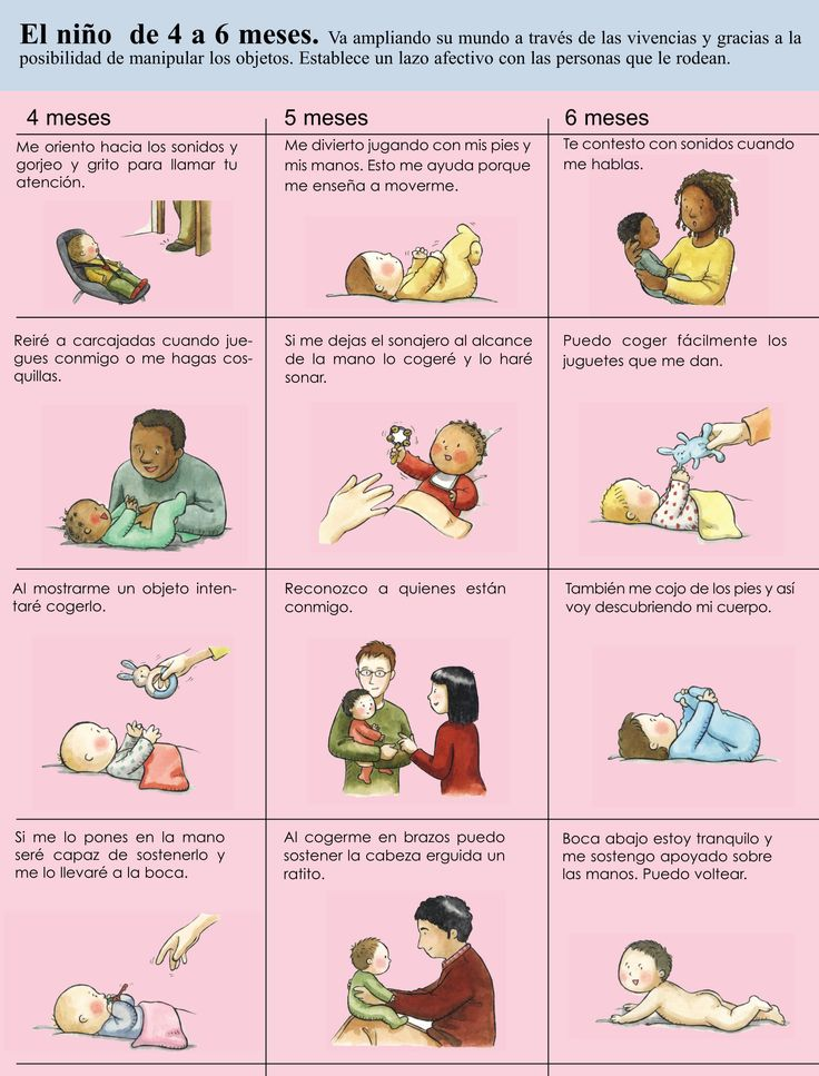 Calendario-de-desarrollo-del-niño-de-4-a-6-meses. Ver mas: http://serbebes.com/calendario-de-desarrollo-del-nino-para-descargar/