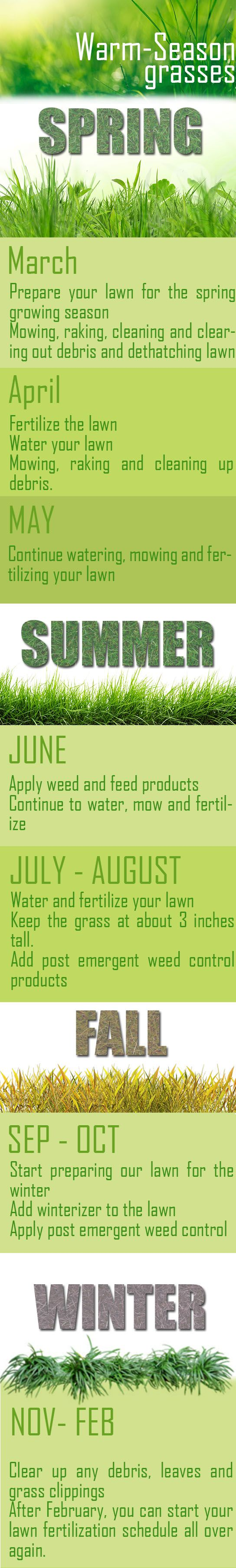 Lawn fertilizing tips for warm season grasses | http://www.goldensunlandscapingsvc.com/blog/lawn-fertilizing-schedule/