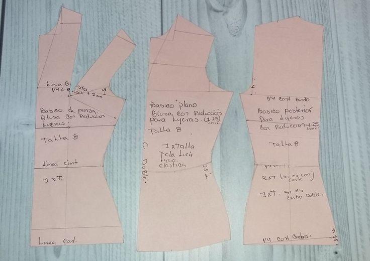 TUTORIALES PONY MALIBU – Diy, costura, manualidades y patrones