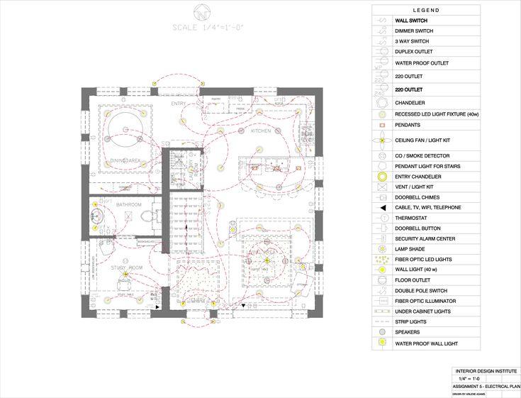 Assignment 5 electrical plan interior design institute - Interior design psychology degree ...