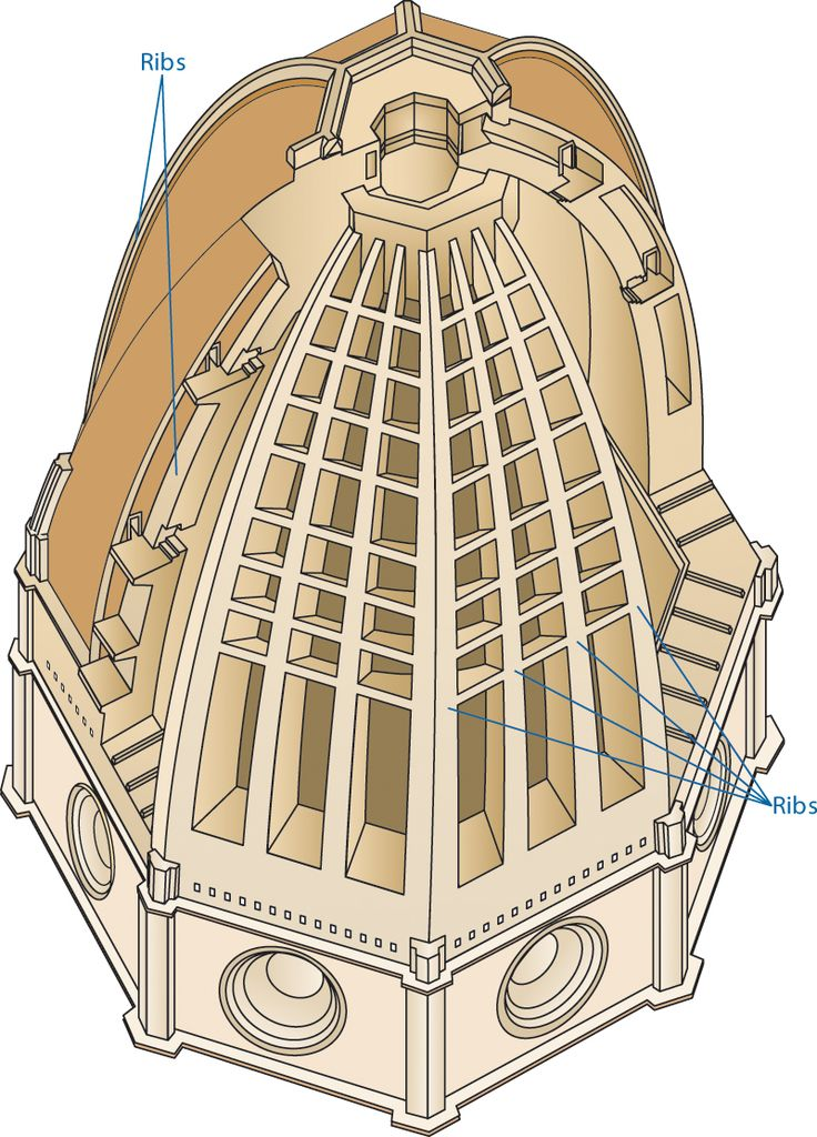Florence Dome: 17 Best Images About Filippo Brunelleschi On Pinterest