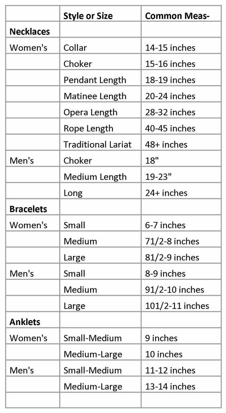 Necklace size chart Necklace length guide, Jewelry