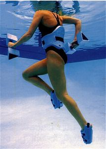 Daily Fitness Schedule--water aerobics