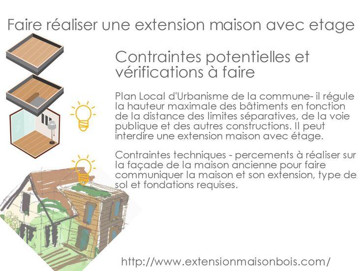 Faire réaliser une extension maison avec etage - Extension de maison