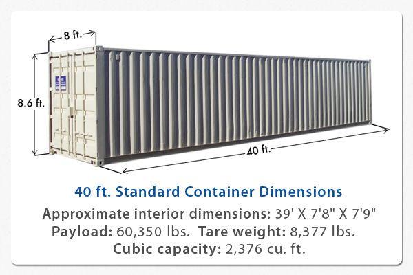 Les 25 meilleures id es de la cat gorie 40 dimensions du for Maison container 64