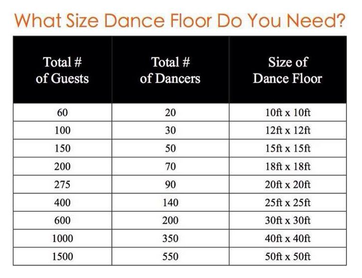 17 best images about wedding handy hints on pinterest With wedding dance floor size