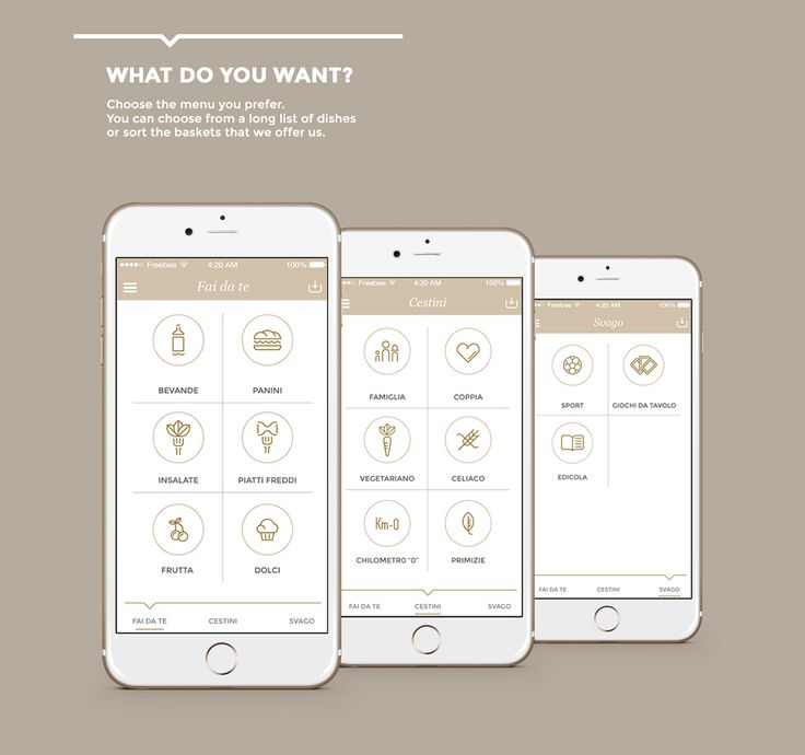 Eataly Dely on Behance