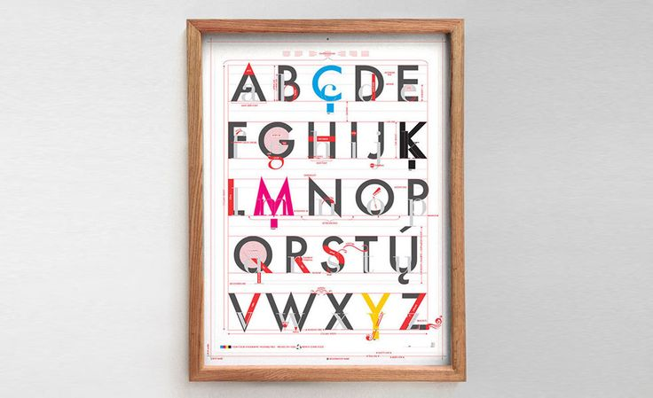 The Alphabet Of Typography Poster | Cool Material