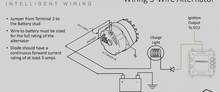 Unique Wiring Diagram 12v Alternator #diagrams #