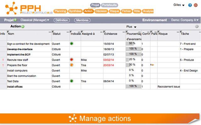Actions management