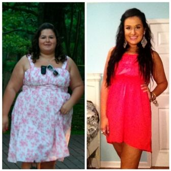 proven weight loss strategies